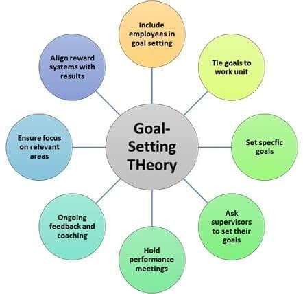 Great man theory of leadership essay